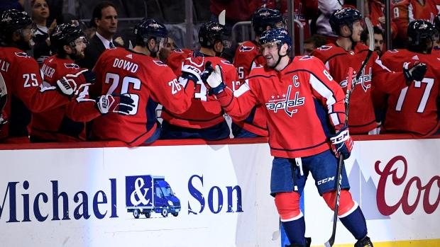NHL: Alex Ovechkin scores twice, Capitals beat Rangers 4-3 in OT