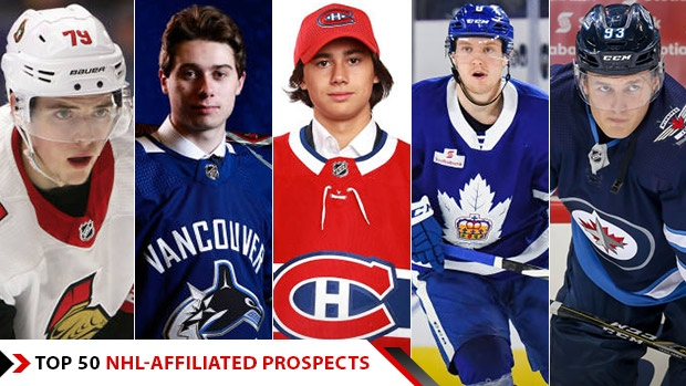 Russian wingers top TSN's ranking of NHL-affiliated prospects - TSN ca