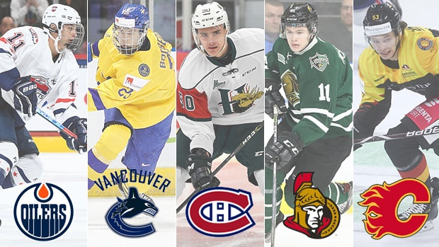 Podkolzin Plummets In Tsn Hockey S Mock Draft 3 0 Tsn Ca