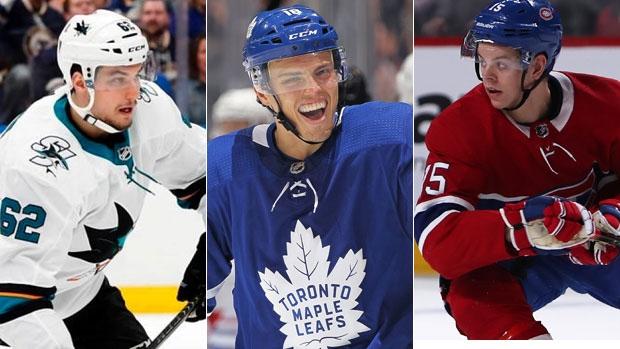 10 Potential Breakout Stars For The Nhl Season Tsn Ca