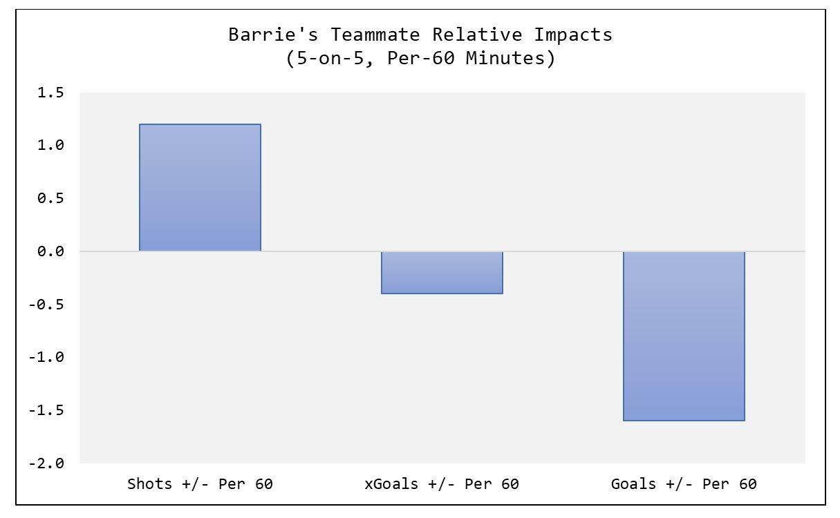 Maple Leafs defenceman Travis Dermott ready to return from injury