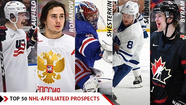 Russian players claim four of the top five spots in TSN's ranking of NHL-affiliated prospects - TSN.ca