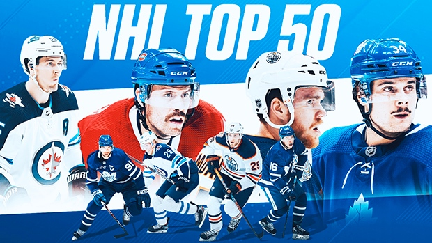 TSN Hockey Mid-season Top 50