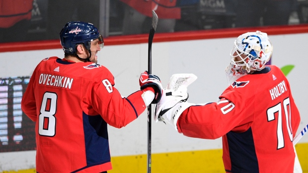 Alex Ovechkin and Braden Holtby