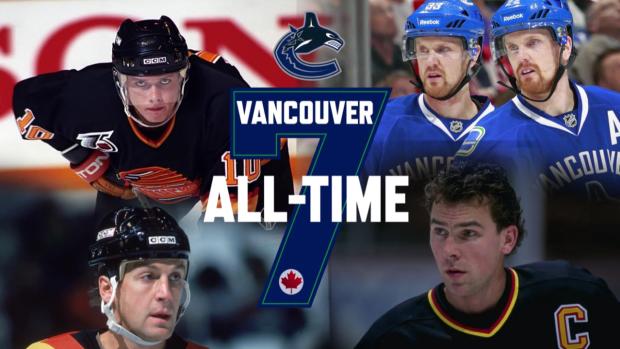 NHL - National Hockey League Teams