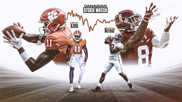 NCAA Canadian Stock Watch