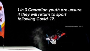 Canada Games research: Canadians miss youth sport, but not all plan to return