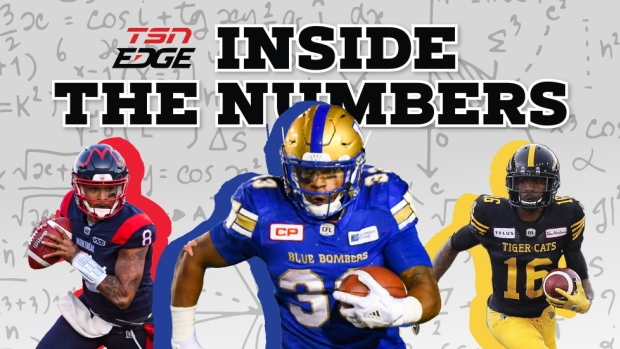 Go inside the numbers for the 2021 CFL season!