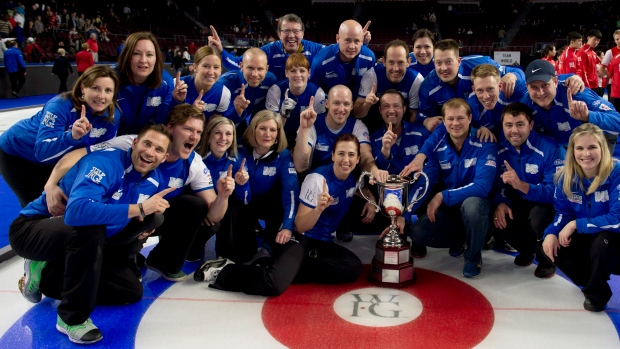 Canada wins 2016 Continental Cup