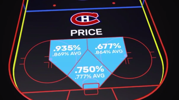 Price-graphic